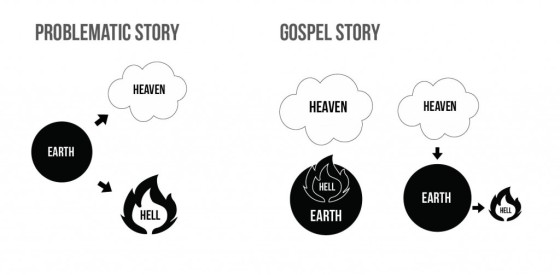 comparing-heaven-earth-stories-1024x503